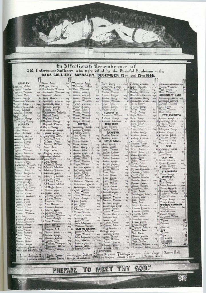 List of Names R. Dickenson Kitroyd